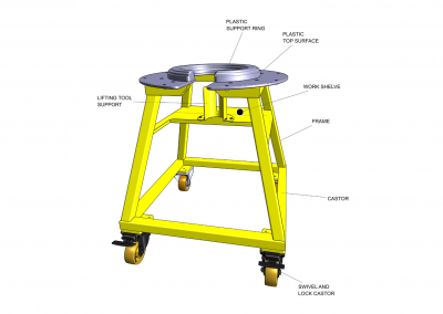 Lifting tool support