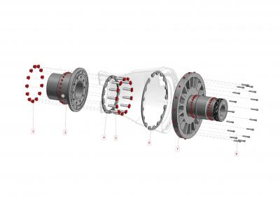 Rotor Design